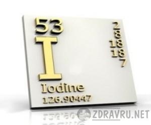 йод  - недостаток йода в организме человека